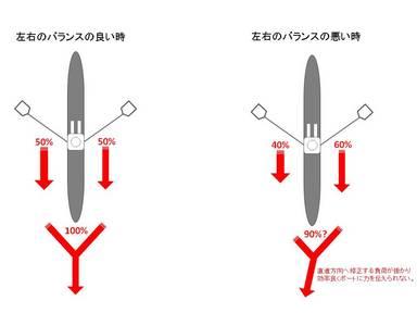 左右のバランス.jpg